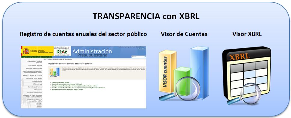 IGAE_Transparencia_XBRL